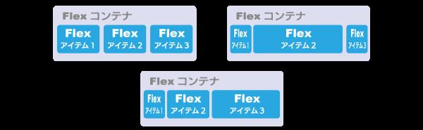 Flex Size(大きさ)