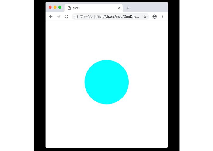 SVGで円を表示
