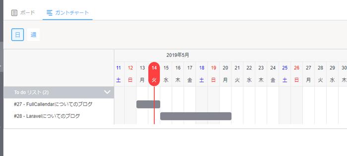 Jootoのガントチャート