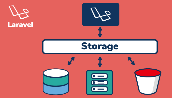 Laravel Storage