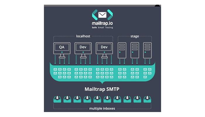 Mailtrapイメージ
