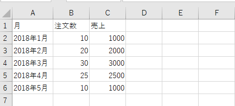 2018年のデータ