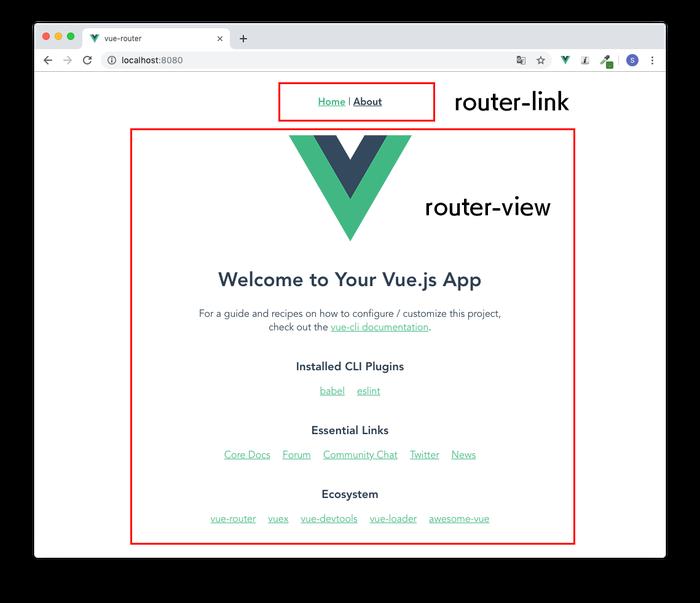 routerタグと描写の関係