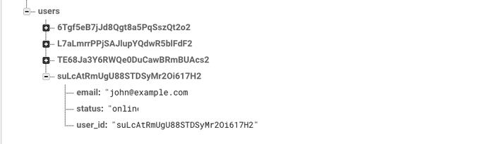 データベースに登録したユーザ情報