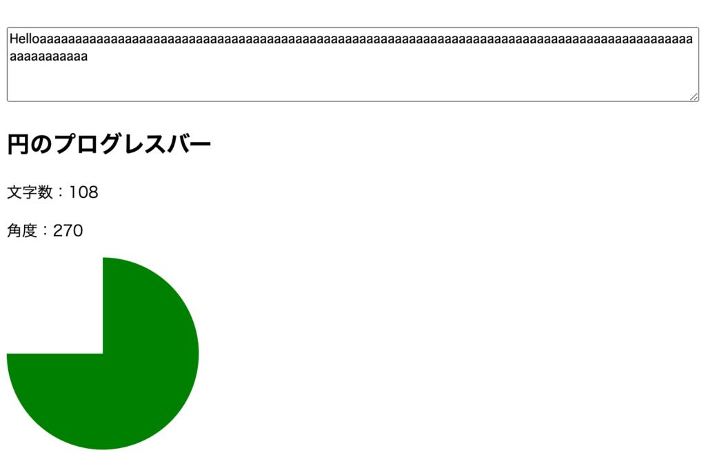 文字数と連動するプログレスバー