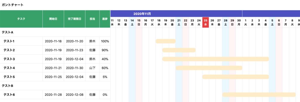 カレンダー領域へのタスクバーの表示