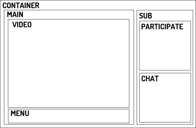 ページの構成