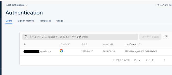 Firebase上でのログインユーザ情報